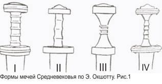 http://chronarda.ru/graal/dictinary/image002.jpg